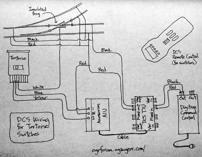 mth aiu remote tortoise wiring diagram o railroading on line forum