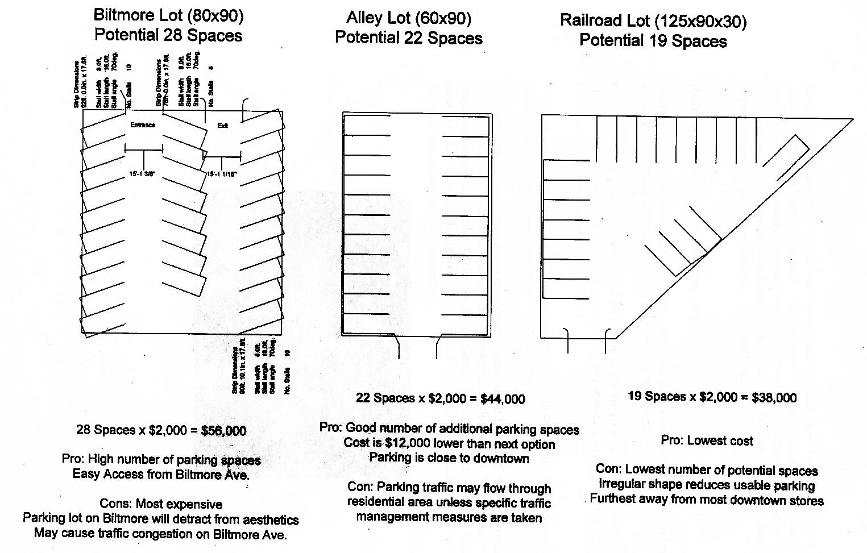 Rivertown Instructor Parking Layouts. Rivertown Instructor Parking Layouts